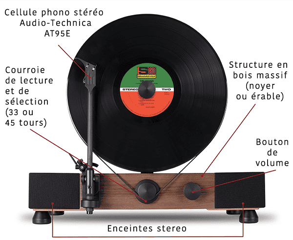 Gramovox technique avant bf